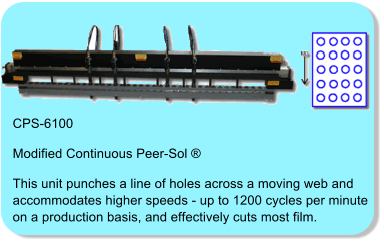 CPS-6100 Modified Continuous Peer-Sol ® This unit punches a line of holes across a moving web and accommodates higher speeds - up to 1200 cycles per minute on a production basis, and effectively cuts most film.